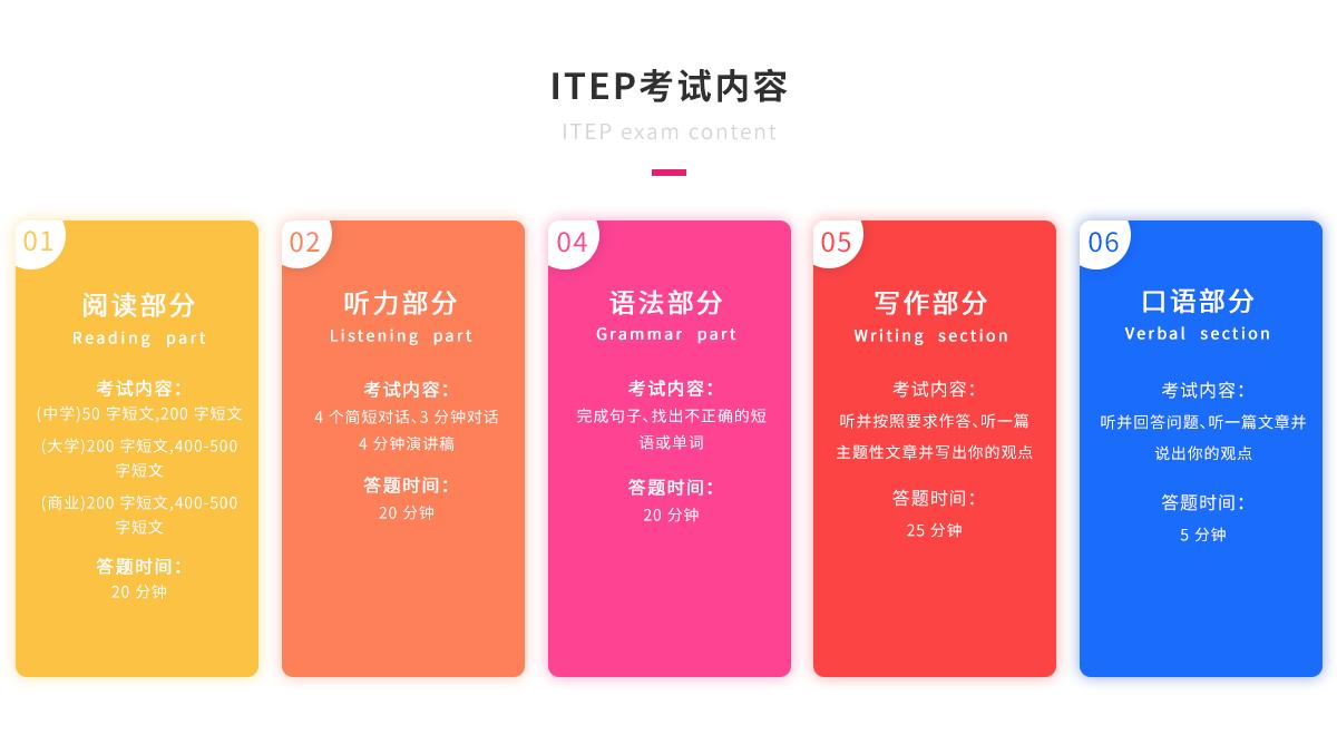ITEP考试内容.png
